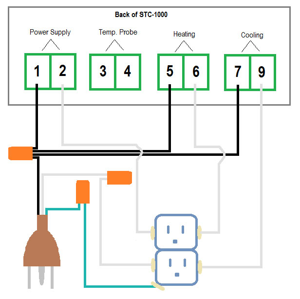 Showthread additionally Heater Break Alarm Explained moreover STC 1000 also Blog Post 1 likewise Watlow 96 Rancilio Silvia Brew And Steam Pid Control Wiring Diagram. on stc 1000 wiring diagram